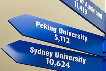 OM University Destinations